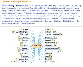 visualwikipedia1